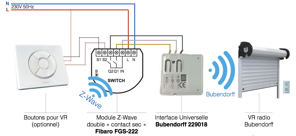 Schema Fibaro FGS 222 interface universelle Bubendorff 229018